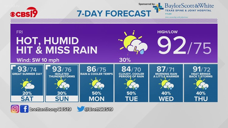 Thursday July 15th, 2021 Evening Weather