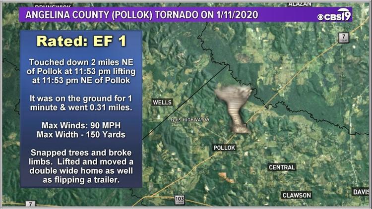 Angelina County - Pollok Tornado on 1/10/2020