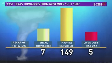 Thursday is the 31st Anniversary of the Deadliest Tornado in Smith County Since 1950.