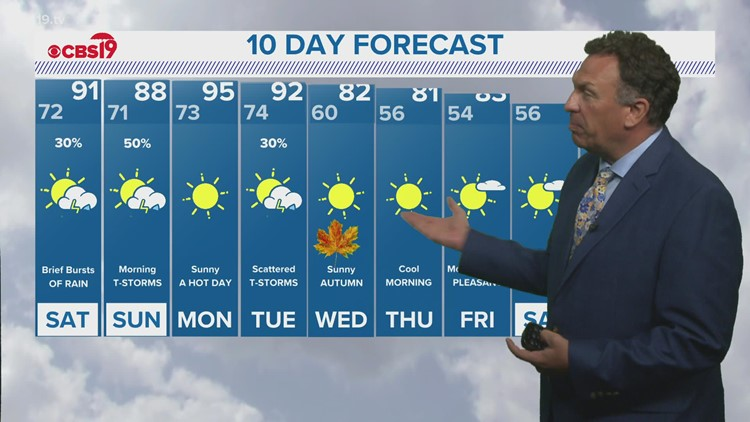 September 17th Late Night Weather