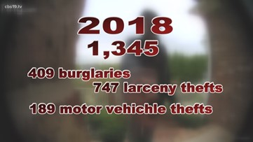 How to burglar-proof your home