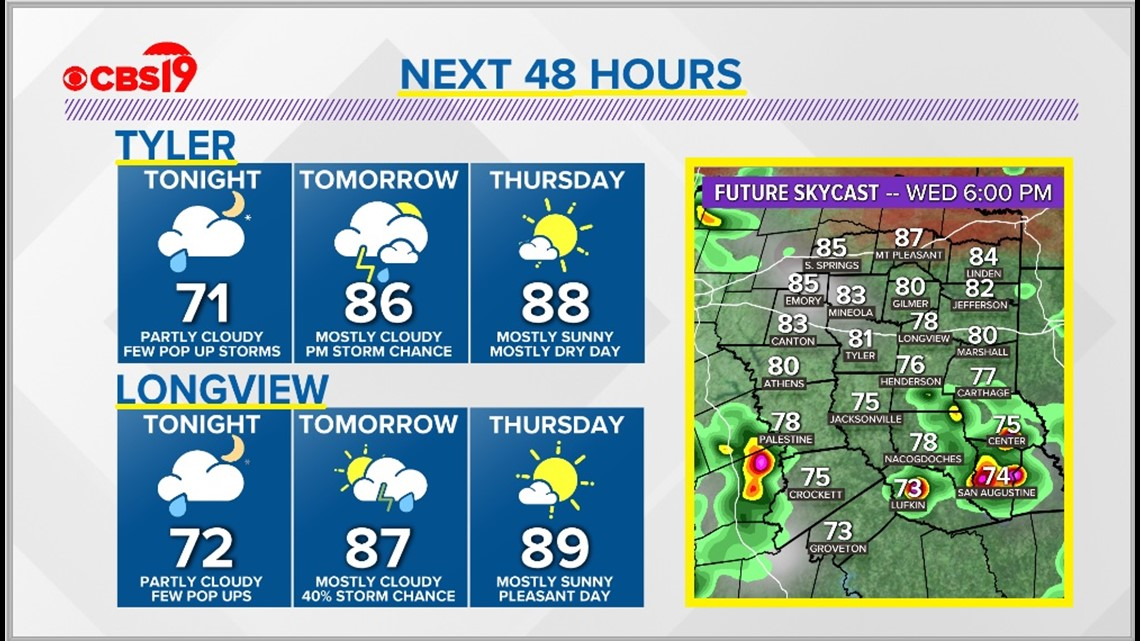 More storm, rain chances in forecast for East Texas