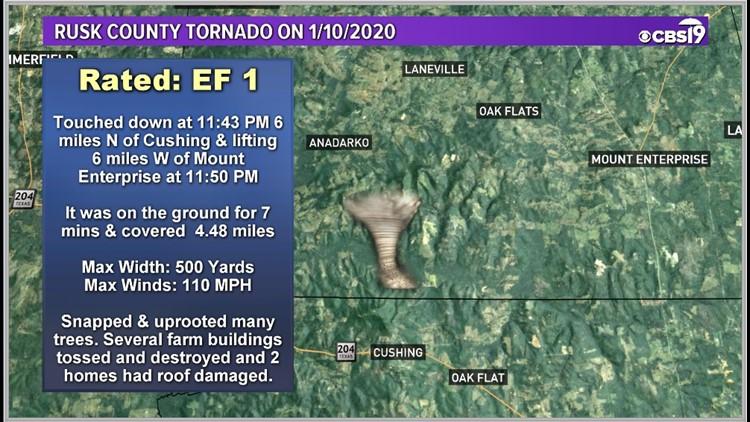 Rusk County Tornado in East Texas 1/10/2020