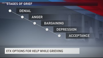 Options for help while grieving the loss of a loved one