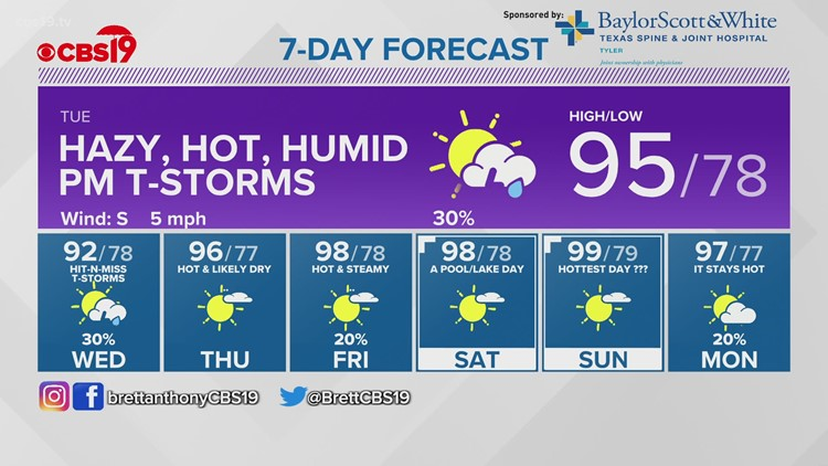 CBS19 WEATHER: Heat Advisory in effect again Tuesday afternoon