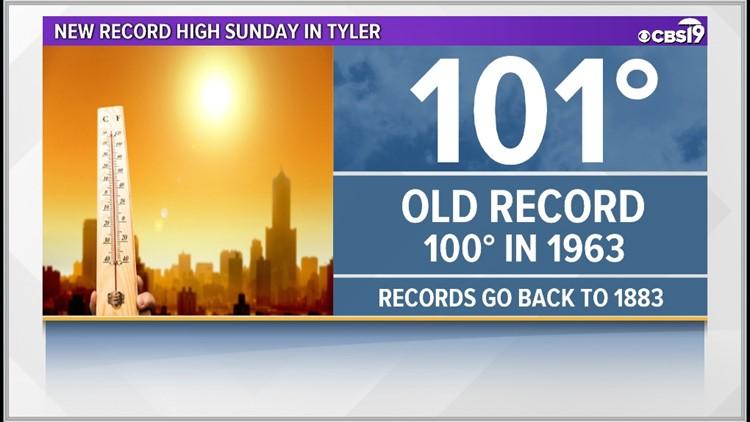 Sunday High Temp Record