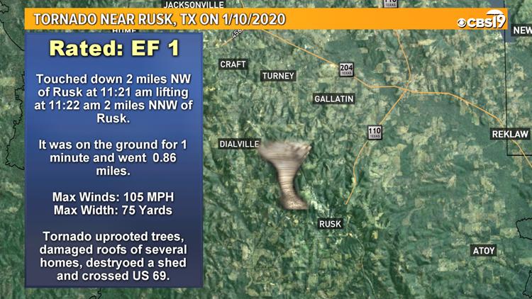 Rusk Tornado on 1/10/2020.