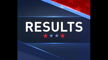 RESULTS: 2018 East Texas elections