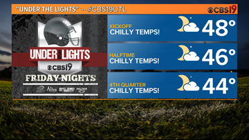 Thursday night football! Here's the forecast!