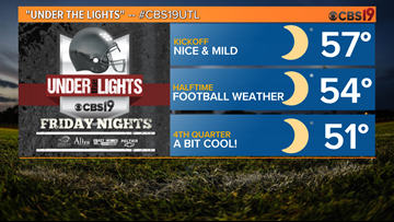 Great, but cool, weather for post season football!