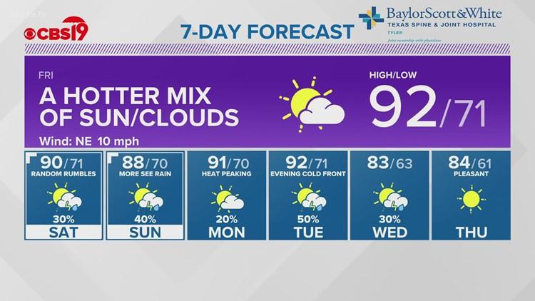 Thursday September 16th, 2021 Evening Weather