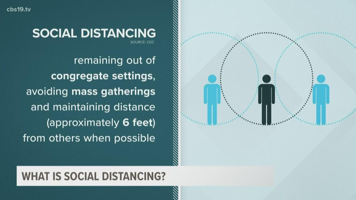 Coronavirus What Is Social Distancing Cbs19 Tv