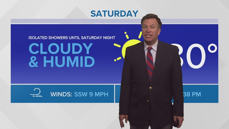 Saturday March 27th Weather Update