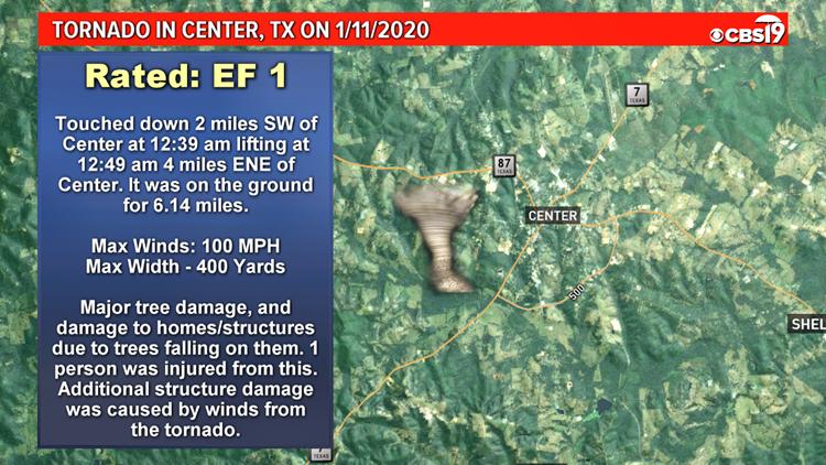 Center, TX Tornado on 1/11/2020.