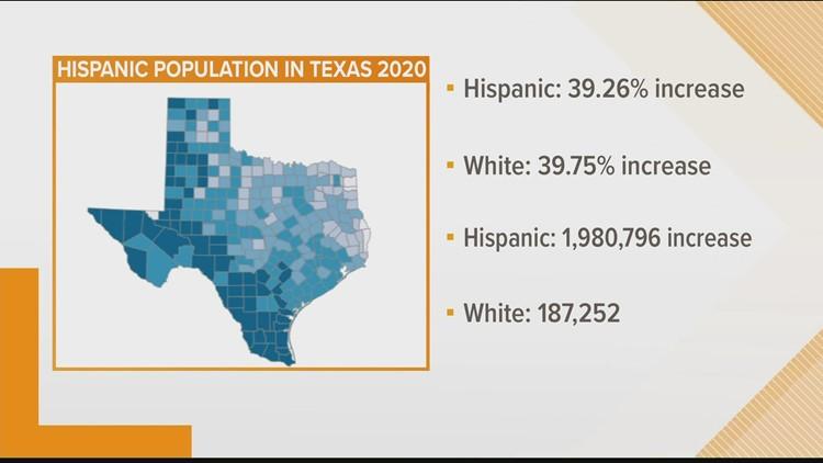Hispanic Heritage Month: East Texas sees steady increase in Hispanic population