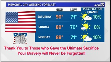 Warm and humid weather continues this Memorial Day Weekend for East Texas!
