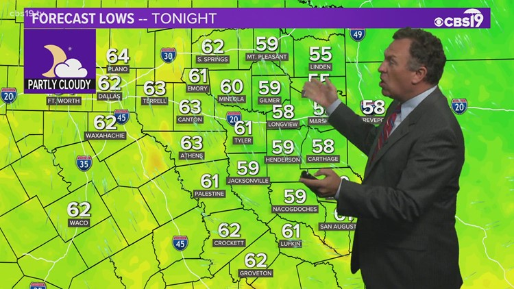 Tuesday October 19th, 2021 Evening Weather
