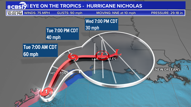EYE ON THE TROPICS: National Weather Service issues hazardous weather outlook for parts of East Texas due to Tropical Storm Nicholas