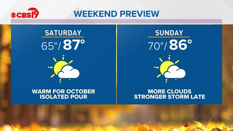 CBS19 WEATHER: Warm October Weekend Ahead