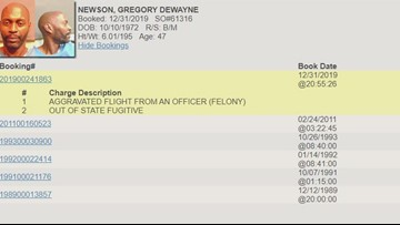 Criminal history of Gregory Newson