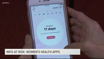 Women's Menstrual Cycle Apps Could be Spying on you.