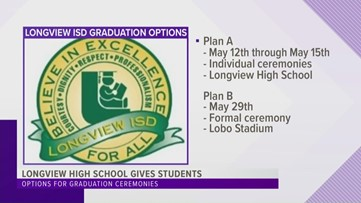 Longview ISD announces graduation options for seniors