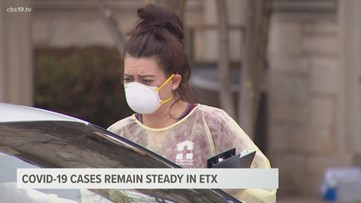 COVID-19 cases remain steady in East Texas