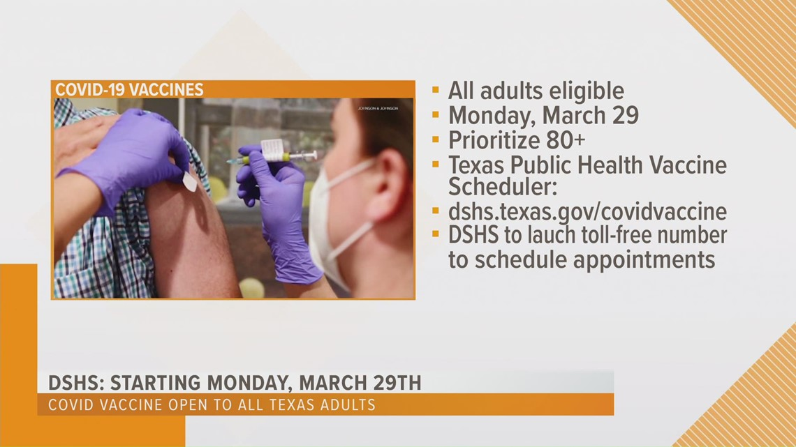 Texas will open COVID-19 vaccine to all adults beginning March 29