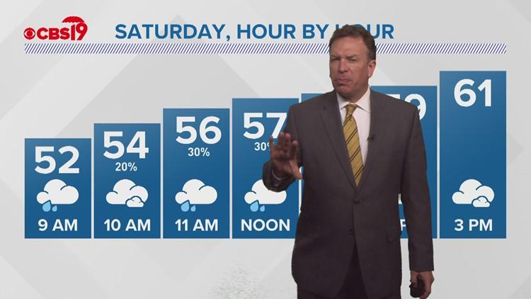 Saturday Forecast Update