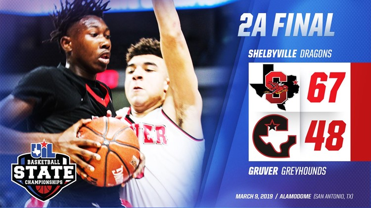 FINAL: Shelbyville tops Gruver 67-48 to win UIL 2A state title