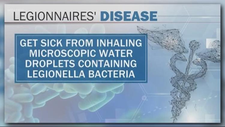 112019 Legionnaires' Disease PIC