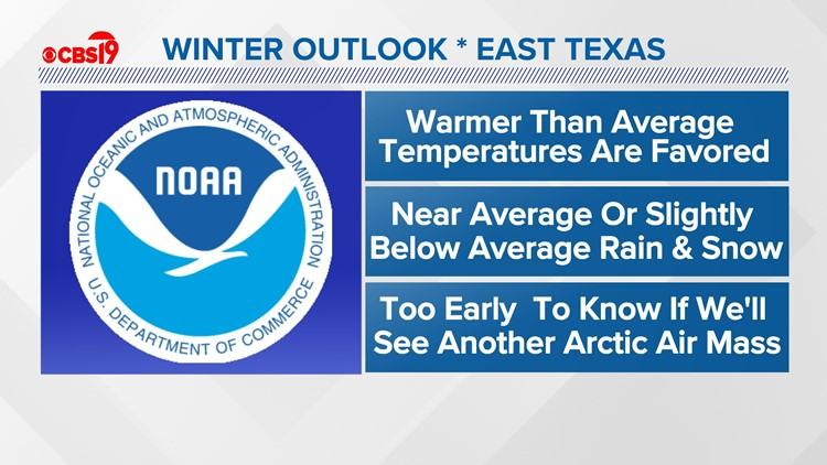 Prepare for a warm winter: How the NOAA's Winter Outlook could affect East Texas