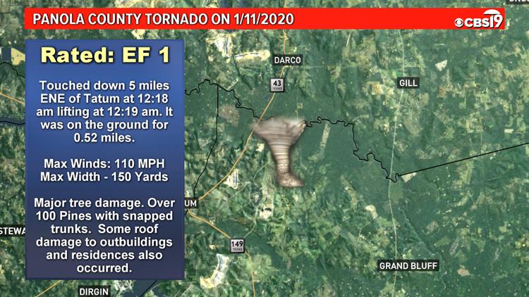 Panola County Tornado on 1/11/2020.