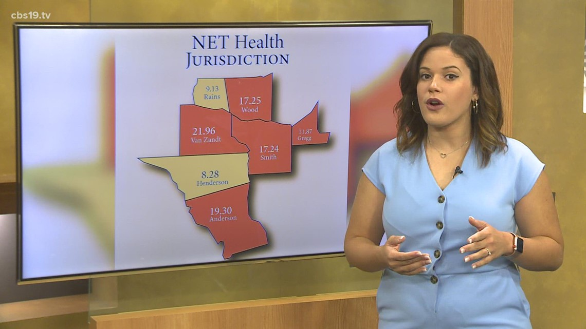 NET Health reporting significant decline in community spread levels in East Texas