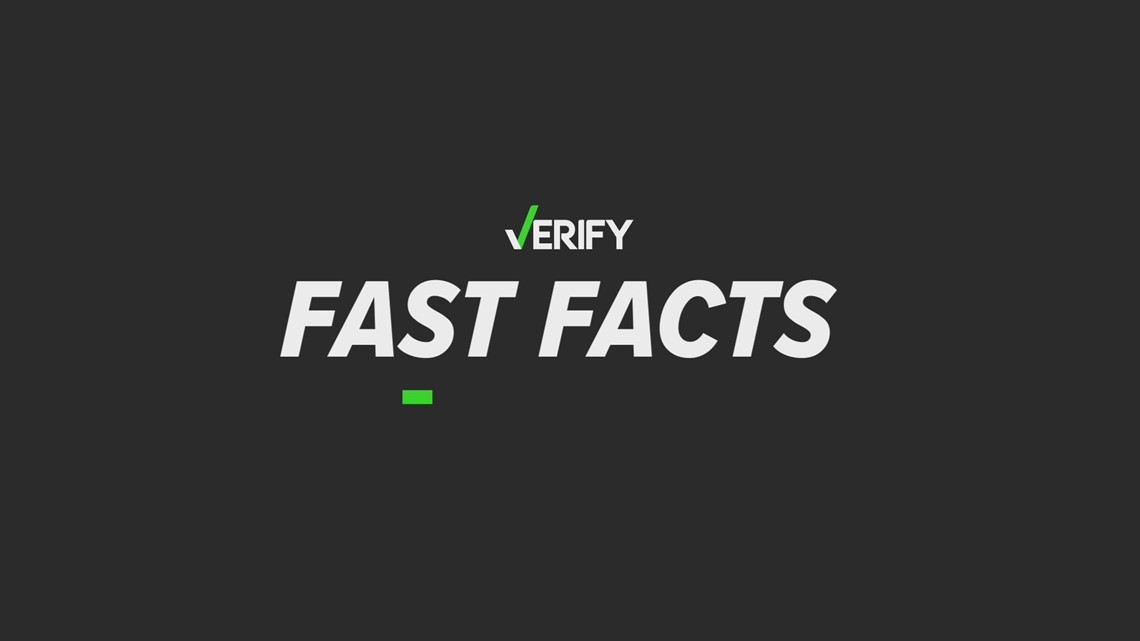 Fast Facts: No, baggage fees were not added as a result of the Sept. 11 terrorist attacks