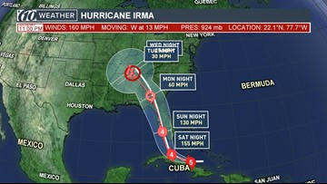 FRIDAY IRMA: What you need to know