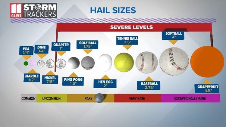 hail sizes